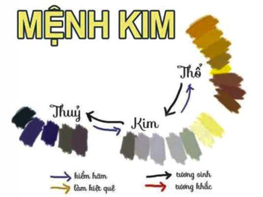 Menh Kim Hop Deo Da Mau Gi 1